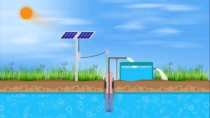 Esquema de bombeo solar con depósito