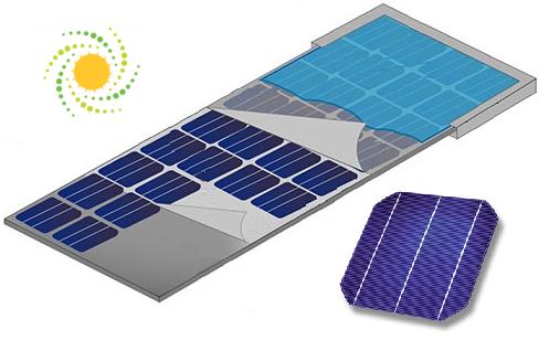 Célula y módulo fotovoltaico