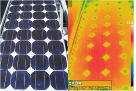 Temperatura de un panel solar