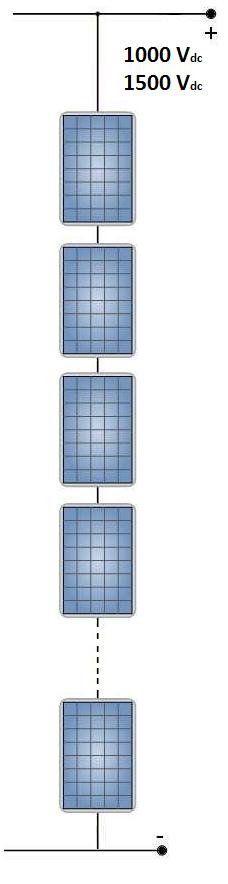 String de paneles fotovoltaicos