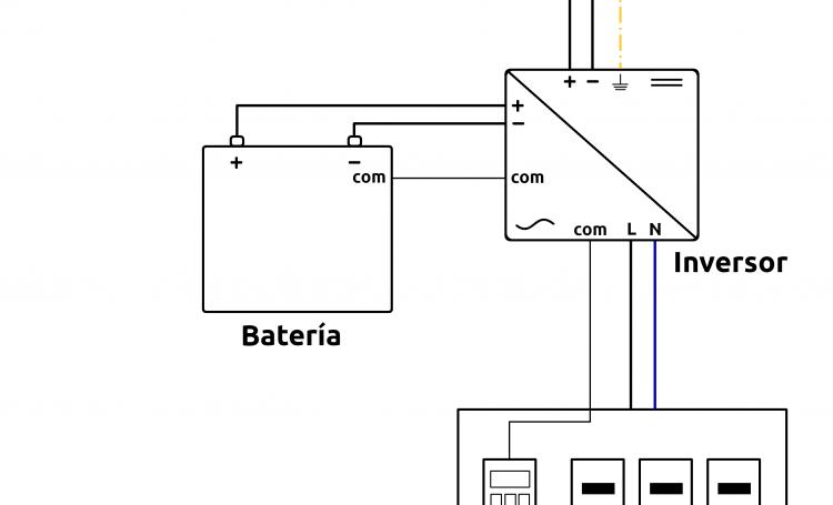 Diagrama de un sistema fotovoltaico
