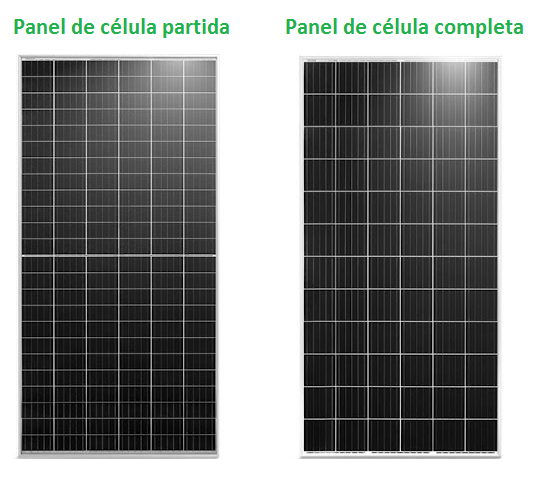 Comparación del panel de célula partida y el panel de célula completa
